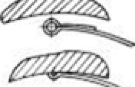 平面涡卷弹簧外端固定结构