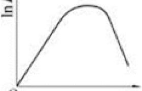 不同摩擦(润滑)状态滑动轴承的性能比较