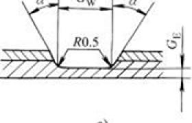 油槽形式、尺寸与极限偏差   (mm)