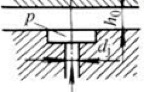 常用节流器的结构及性能比较