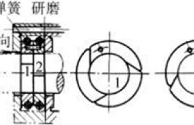 硬填料密封的结构形式、特点及用途