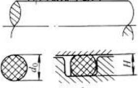 机械密封常用辅助密封圈形式