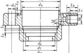 密封端盖的形式和主要尺寸