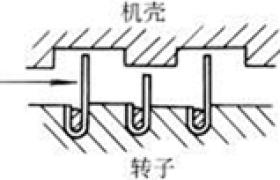 迷宫气体密封的结构