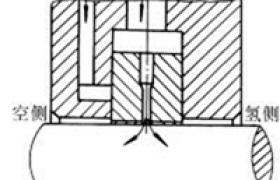 浮动环密封类型及结构特点