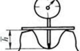 齿轮、齿轮副误差及侧隙的定义和代号   (摘自GB/T 15753—1995)