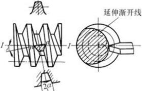 法向直廓蜗杆传动——ZN型