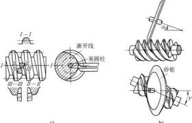 渐开线圆柱蜗杆传动——ZI型