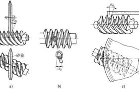 锥面包络圆柱蜗杆传动——ZK型