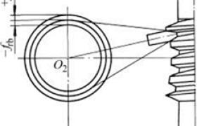 主基圆半径误差定义和公差