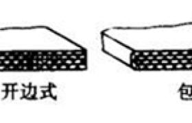 传动带的类型、特点和应用