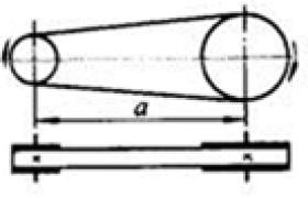 带传动的形式和各类带的适用性