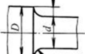 弯曲应力集中系数Kσ和剪切应力集中系数Kτ的值