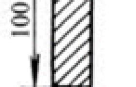 常用几种截面形状对比