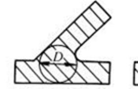 避免交叉和锐角连接