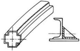 焊缝对称布置