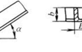角钢弯曲半径推荐值      (mm)