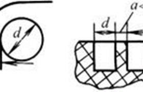 瓷件结构设计示例