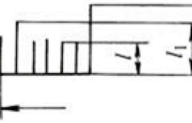 机床仪表刻度标记长度
