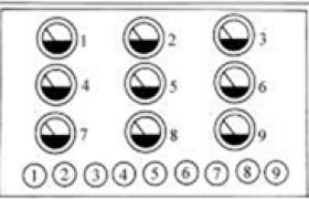 刻度指针式仪表设计图例